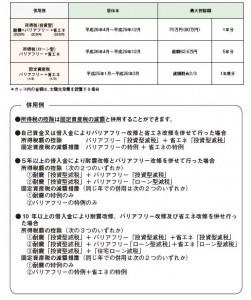 heiyou_example