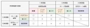 loan_heiyou
